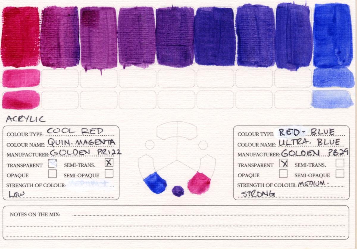 Color-Studies-Acrylic-CQuinacridone-Magenta-to-Ultramarine-Blue