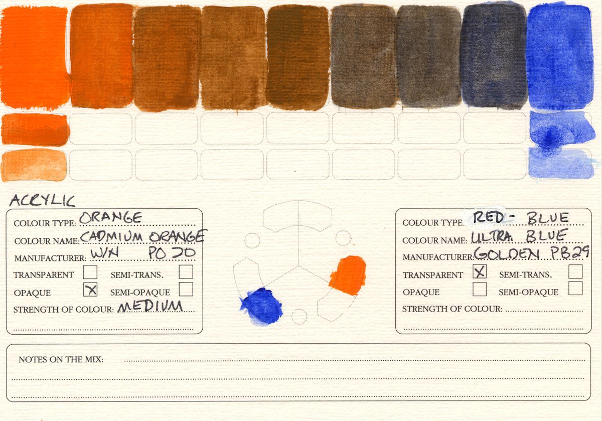 Color-Studies-Acrylic-Cadmium-Orange-to-Ultramarine-Blue
