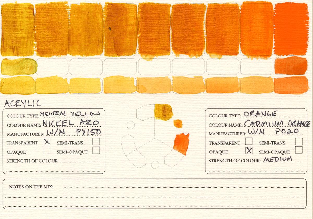 Color-Studies-Acrylic-Nickel-Azo-to-Cadmium-Orange