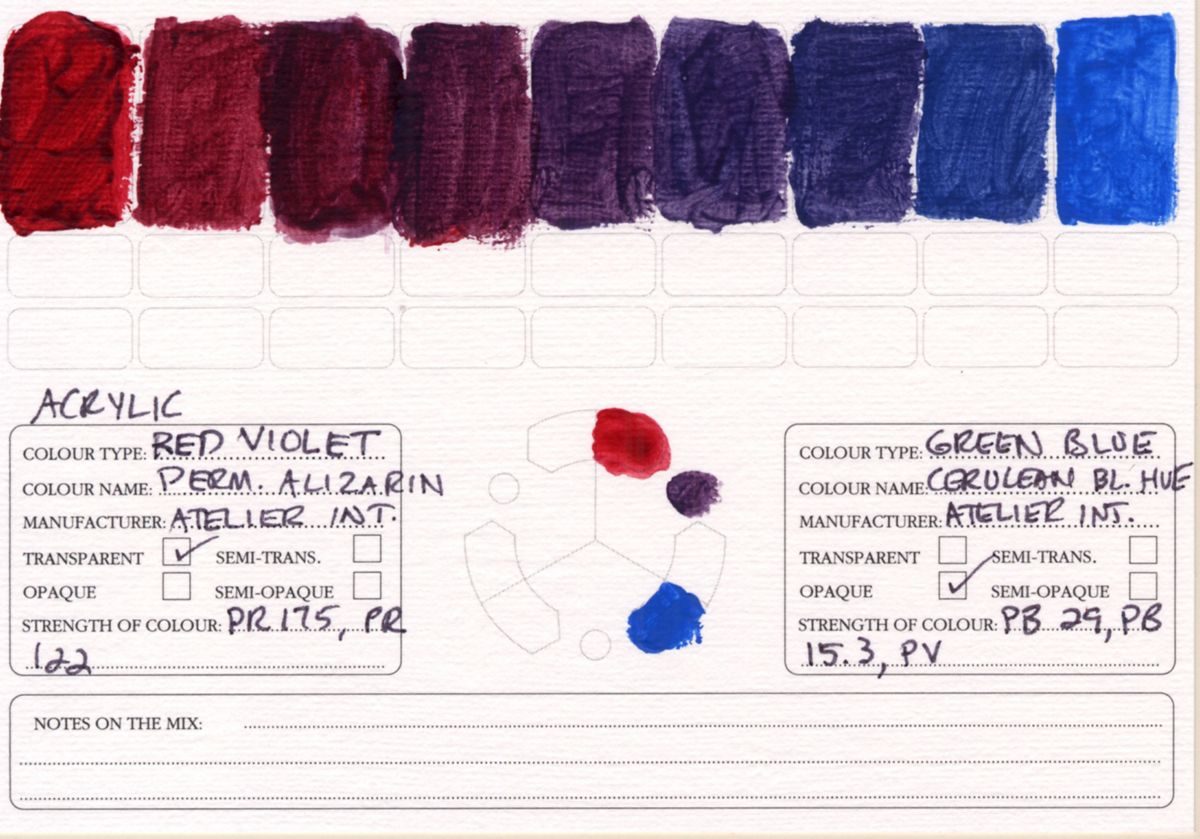 Color-Studies-Acrylic-Permanent-Alizarin-to-Phthalo-Blue-Red-Shade