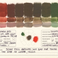 Color-Mixing-Charts-Oils-Cadmium-Red-Light-to-Chromium-Oxide-Green