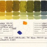 Color-Mixing-Charts-Oils-Indian-Yellow-Medium-to-Ultramarine-Blue