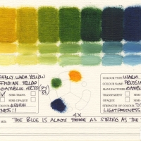 Color-Mixing-Charts-Oils-Indian-Yellow-to-Prussian-Blue