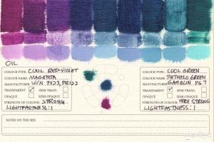 Color Mixing Charts - Oils