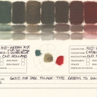 Color-Mixing-Charts-Oils-Mid-Green-Mix-to-Cadmium-Red