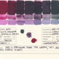 Color-Mixing-Charts-Oils-Quinacridone-Magenta-1980-to-Cobalt-Green
