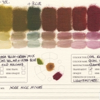 Color-Mixing-Charts-Oils-Warm-Yellow-Green-Mix-to-Quinacridone-Violet