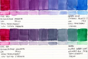 Color Mixing Charts - Watercolor