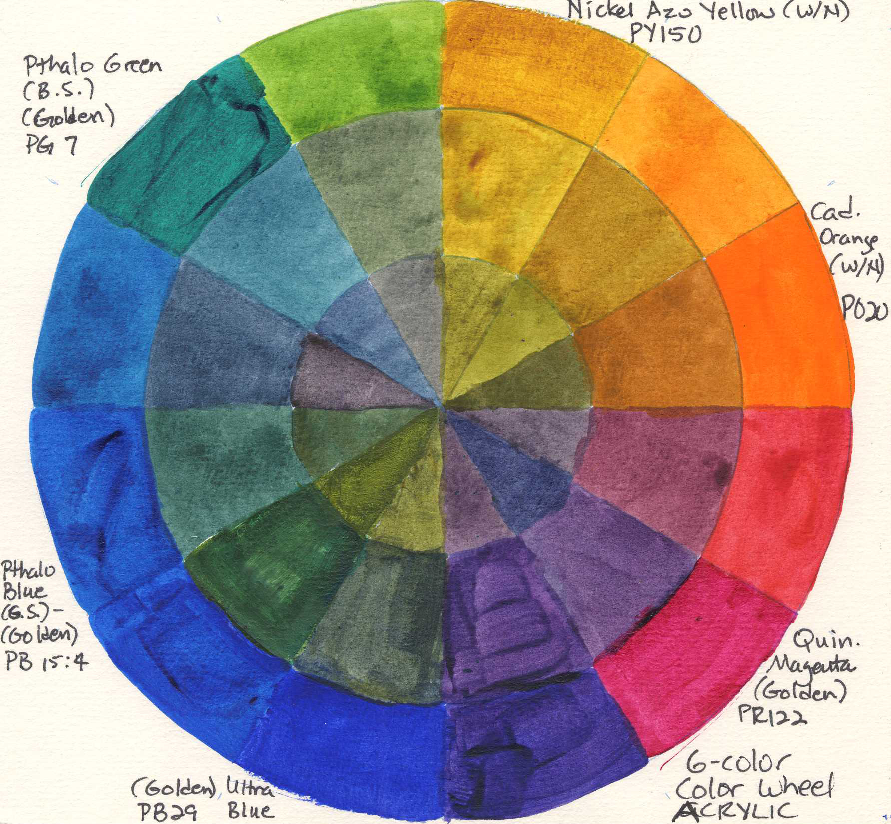 Color-mixing-chart-Acrylic-6-color-1031