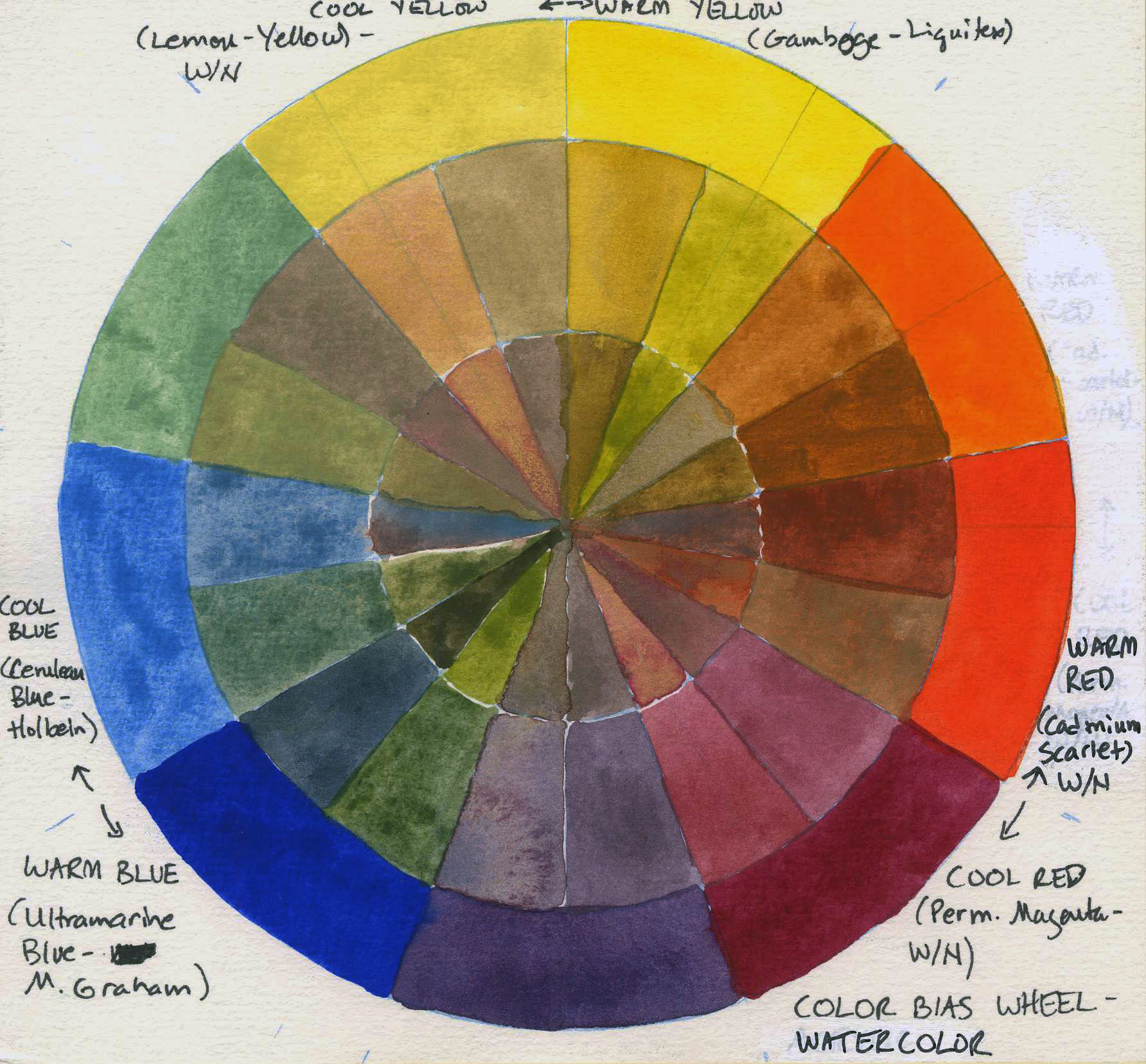 Color-mixing-chart-Watercolor-6-color-1-038