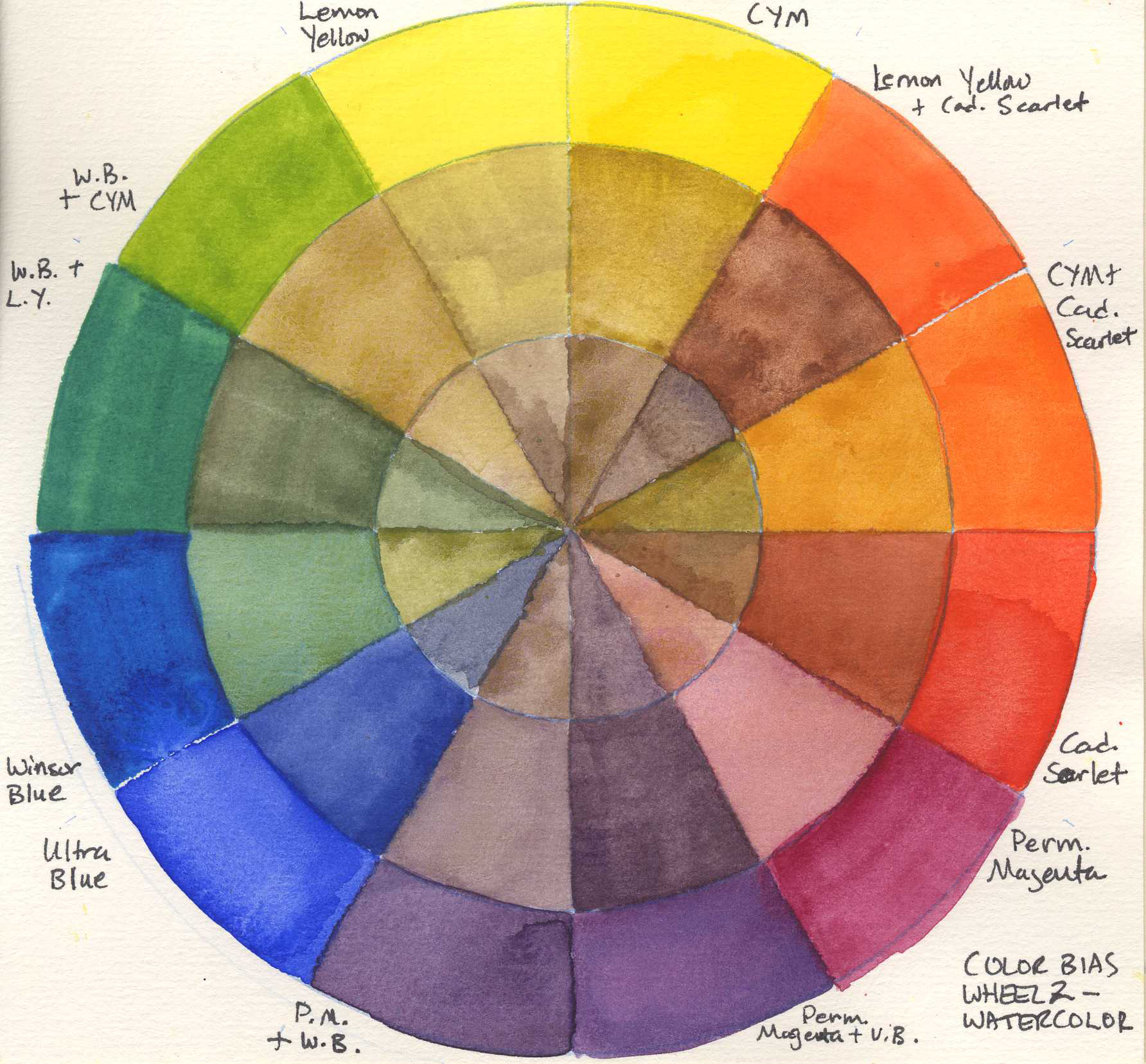 Color-mixing-chart-Watercolor-6-color-2-037